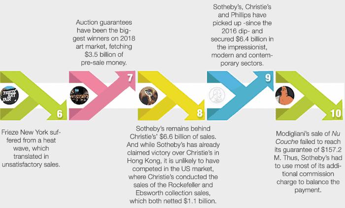 Artemundi's 2018 Recap